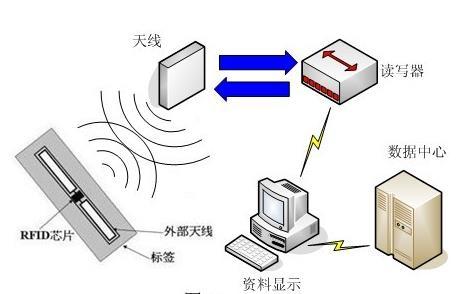 超高频手持机