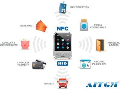 浅析NFC技术与RFID技术的区别与联系