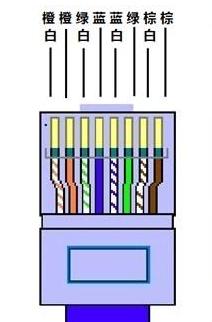 超高频5DB一体机