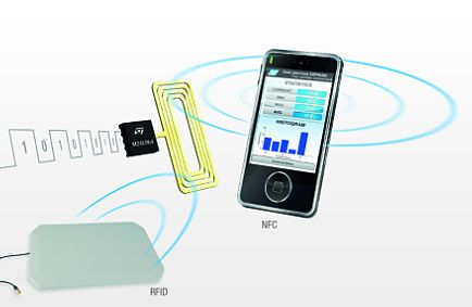 浅析RFID技术与NFC技术之间的联系与区别有哪些