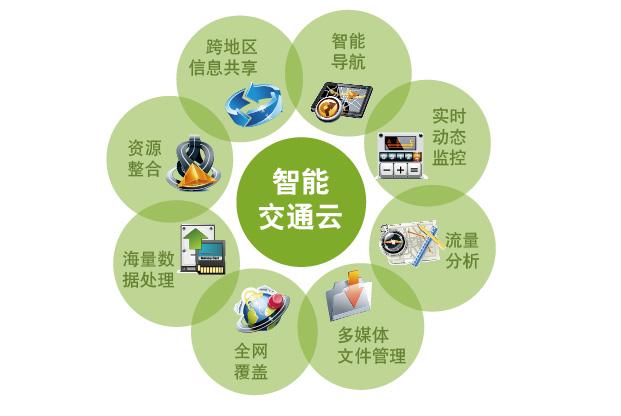 基于低功耗超高频RFID数据采集系统的方向及优化方案