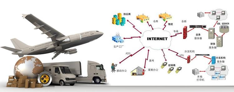 RFID技术有效解决电子商务物流混乱的难题