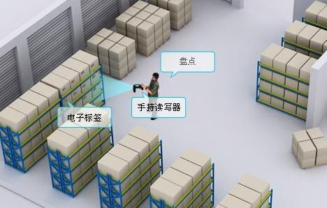 超高频RFID手持终端应用WMS仓库管理系统可提升作业效率