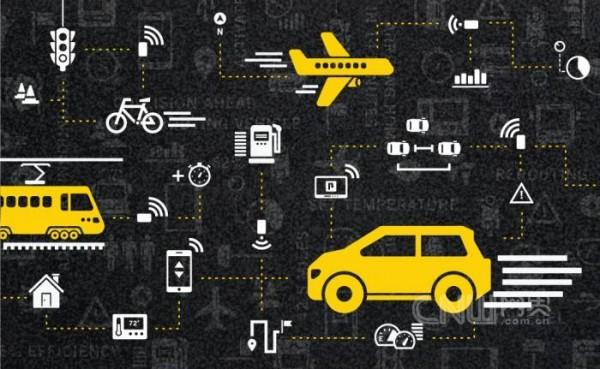 全球RFID技术应用开始进入实用阶段